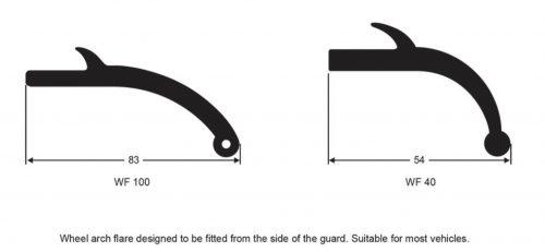 Wheel Arch Flare Standard